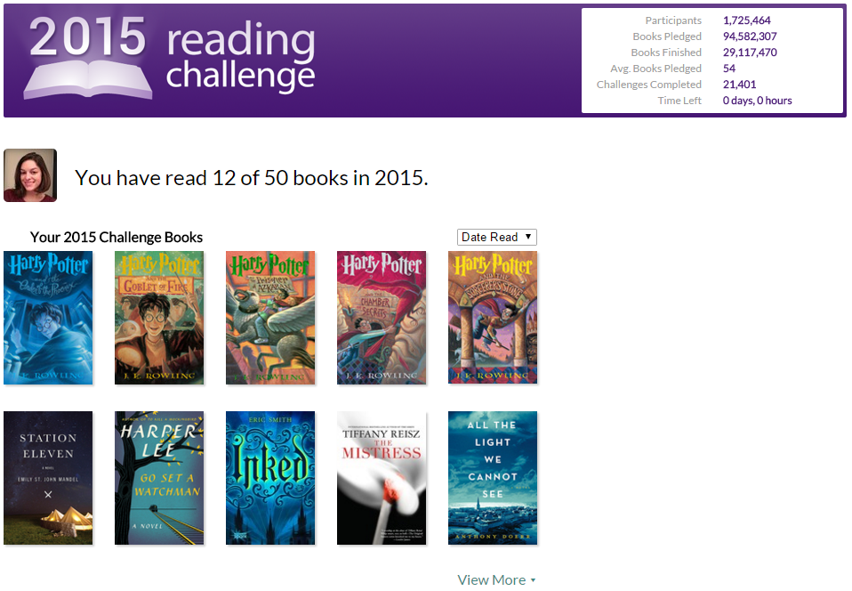 2015 Goodreads Reading Challenge